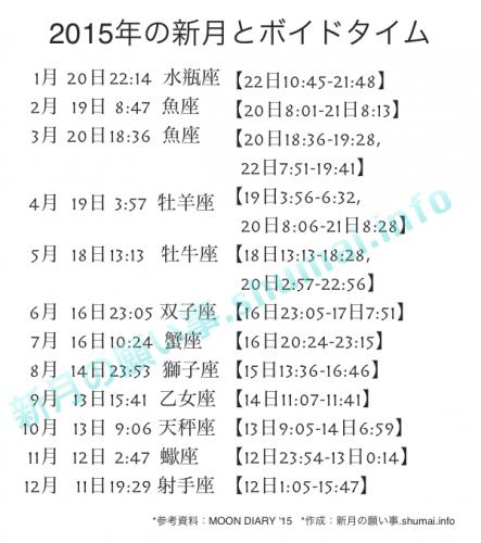 newmoon-cal-2015